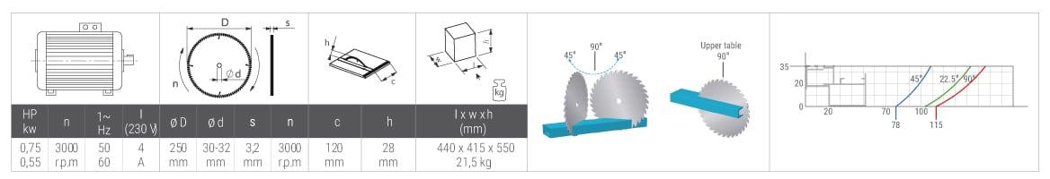 Alfamini Ø250 mm mašina za gerovanje - tabela