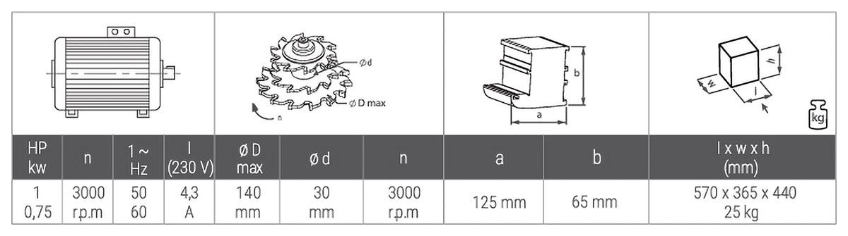 Polar I mašina za obradu T prečke - tabela