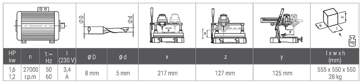 Star mašina za bušenje - tabela