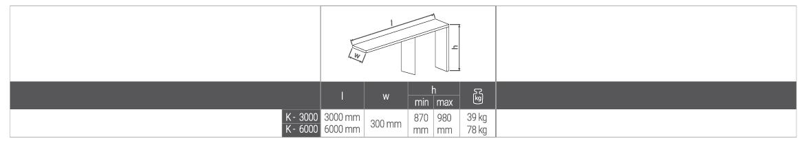 K-3000 / K-6000 tabela