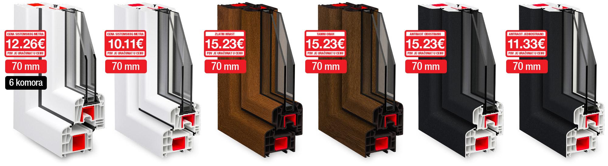 Sunny Plast PVC sistemi za prozore i vrata - sistemski metar